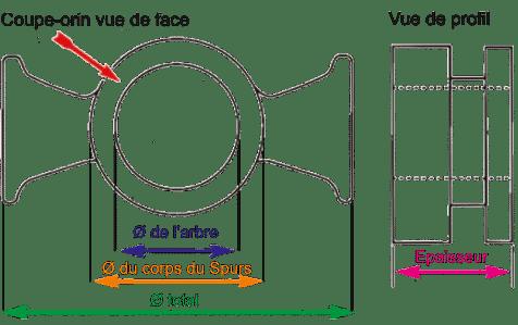 Spurs-Dimensions