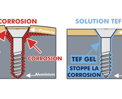 TEF-GEL, solution anticorrosive