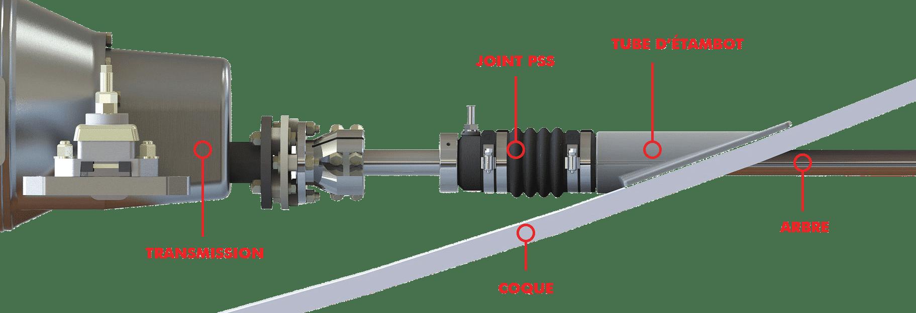Fonctionnement des joints mécanique PSS