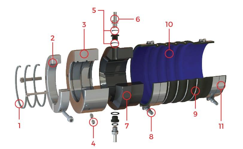 Water utility seal blowapart
