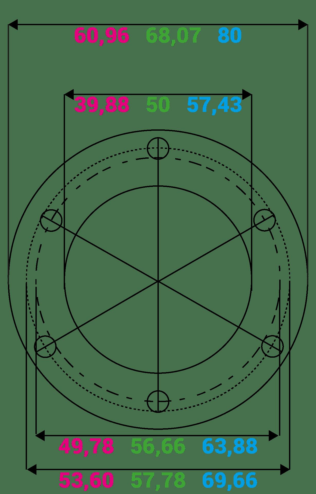 Dimensions anode Max-Prop Nouvelle Génération