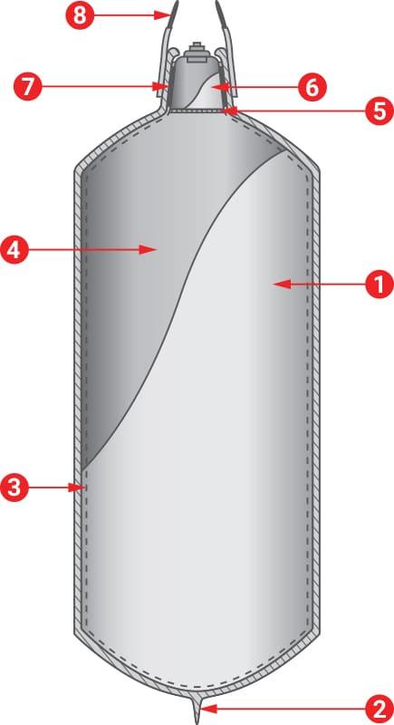 Fendertex Fender product details